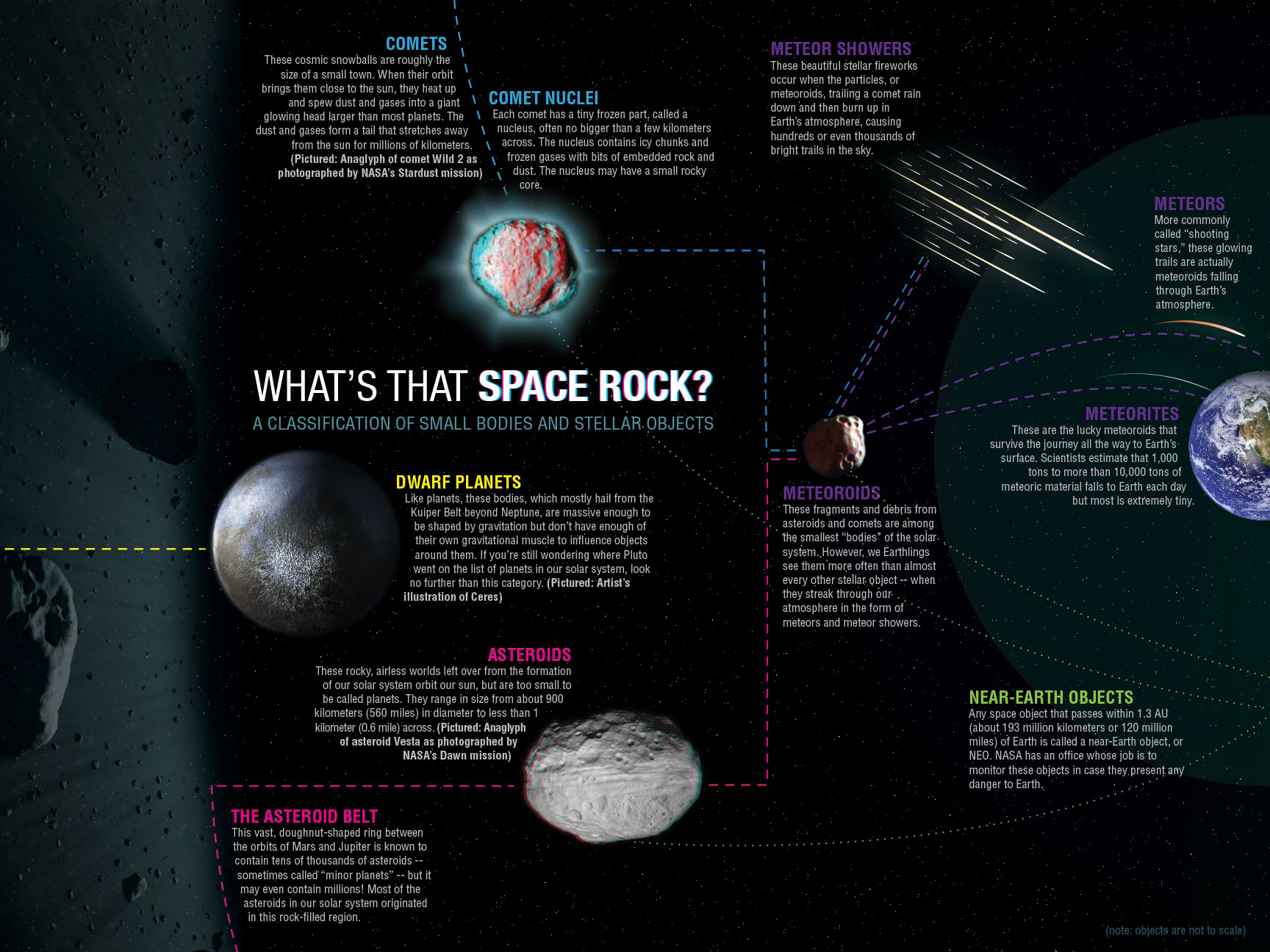 The Asteroid Belt – Interesting Facts You Should Know ...